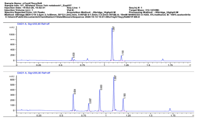 Analyte purification and structural verification