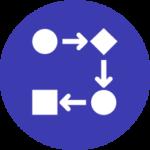 Strateos SmartLab Studio - Internal scientific workflows